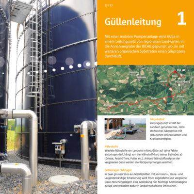 Webfotografik - BIEAG-Biogas-Güllenleitung
